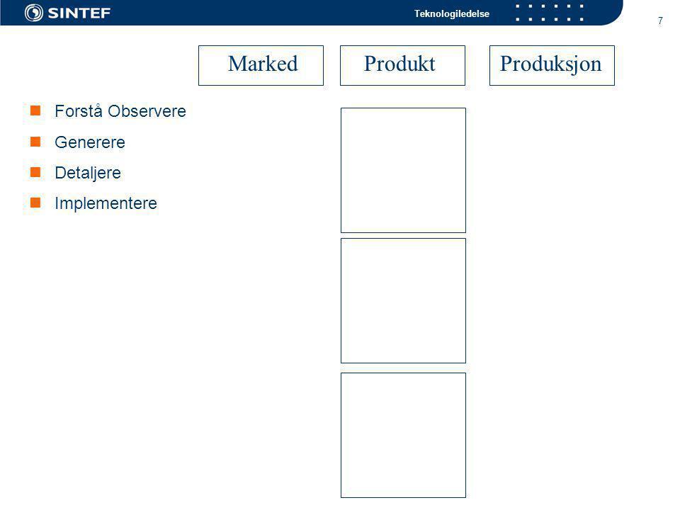 Teknologiledelse 7 Marked ProduktProduksjon  Forstå Observere  Generere  Detaljere  Implementere