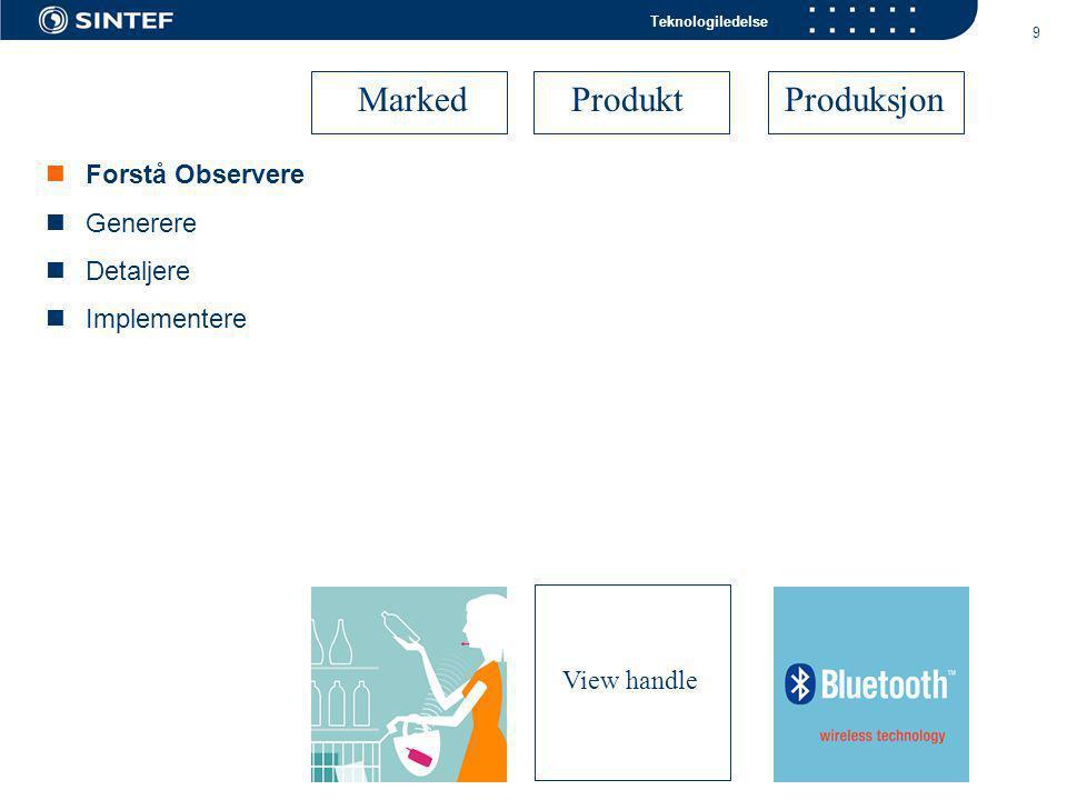 Teknologiledelse 20 Marked ProduktProduksjon  Forstå Observere  Generere  Detaljere  Implementere View handle Spå inn i fremtiden Sprenge begrensningene Visjon - som utgangspunkt