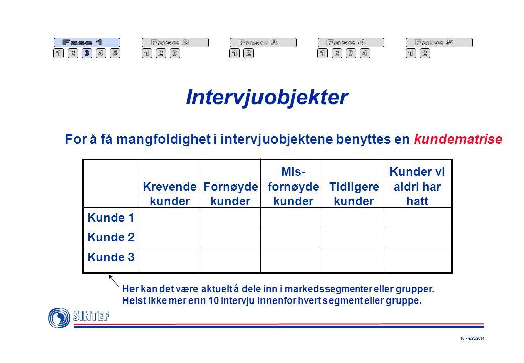 10 - 6/29/2014 Intervjuobjekter For å få mangfoldighet i intervjuobjektene benyttes en kundematrise Krevende kunder Fornøyde kunder Mis- fornøyde kund