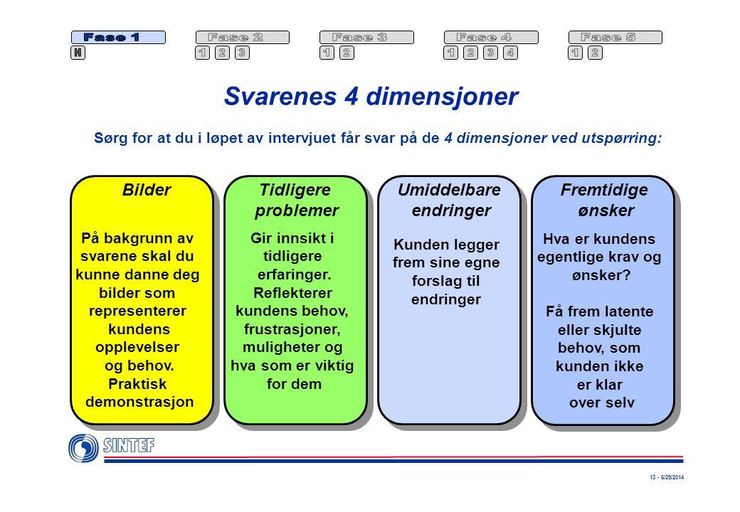 13 - 6/29/2014 Svarenes 4 dimensjoner Sørg for at du i løpet av intervjuet får svar på de 4 dimensjoner ved utspørring: BilderTidligere problemer Umid