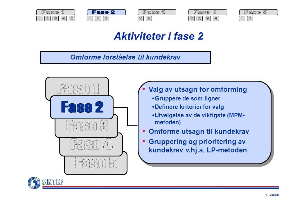 15 - 6/29/2014 Aktiviteter i fase 2  Valg av utsagn for omforming  Gruppere de som ligner  Definere kriterier for valg  Utvelgelse av de viktigste