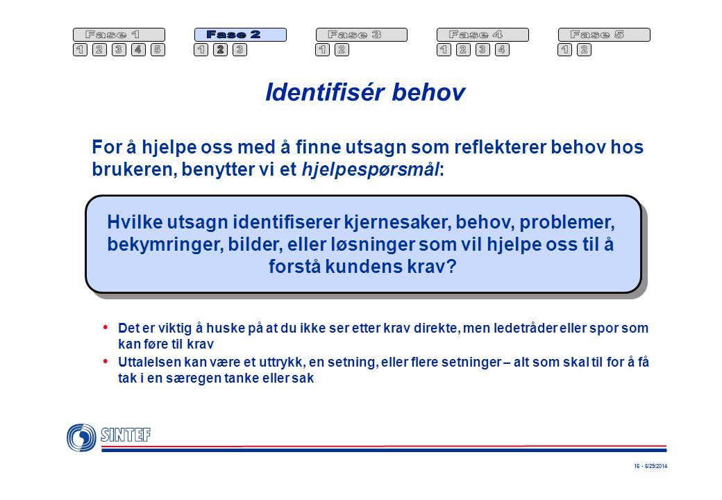 16 - 6/29/2014 Identifisér behov Hvilke utsagn identifiserer kjernesaker, behov, problemer, bekymringer, bilder, eller løsninger som vil hjelpe oss til å forstå kundens krav.