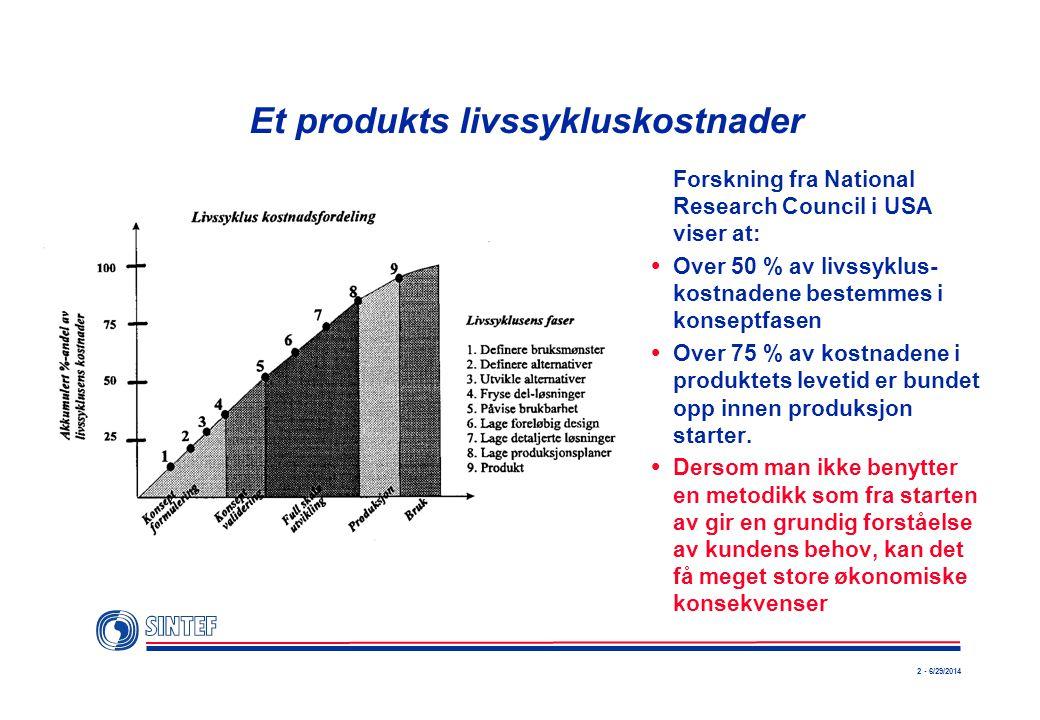 2 - 6/29/2014 Et produkts livssykluskostnader Forskning fra National Research Council i USA viser at:  Over 50 % av livssyklus- kostnadene bestemmes i konseptfasen  Over 75 % av kostnadene i produktets levetid er bundet opp innen produksjon starter.