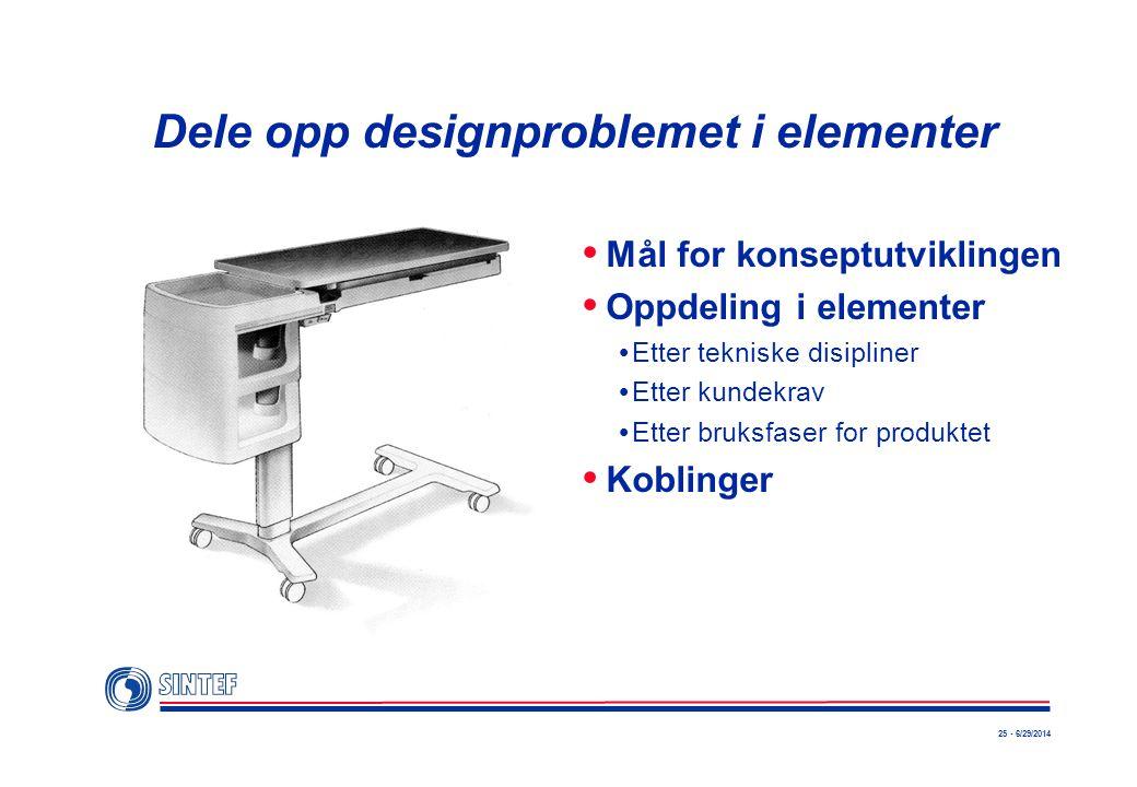 25 - 6/29/2014 Dele opp designproblemet i elementer  Mål for konseptutviklingen  Oppdeling i elementer  Etter tekniske disipliner  Etter kundekrav