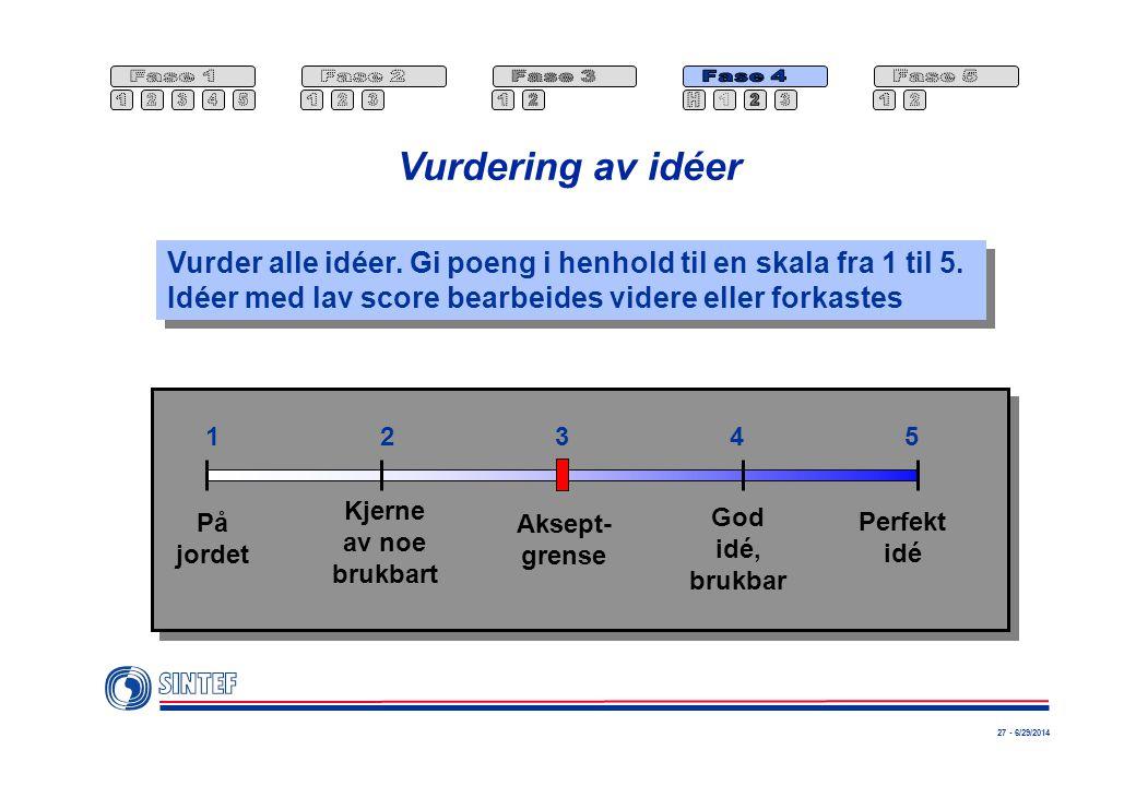 27 - 6/29/2014 Vurdering av idéer På jordet Kjerne av noe brukbart Aksept- grense God idé, brukbar Perfekt idé 1234512345 Vurder alle idéer. Gi poeng
