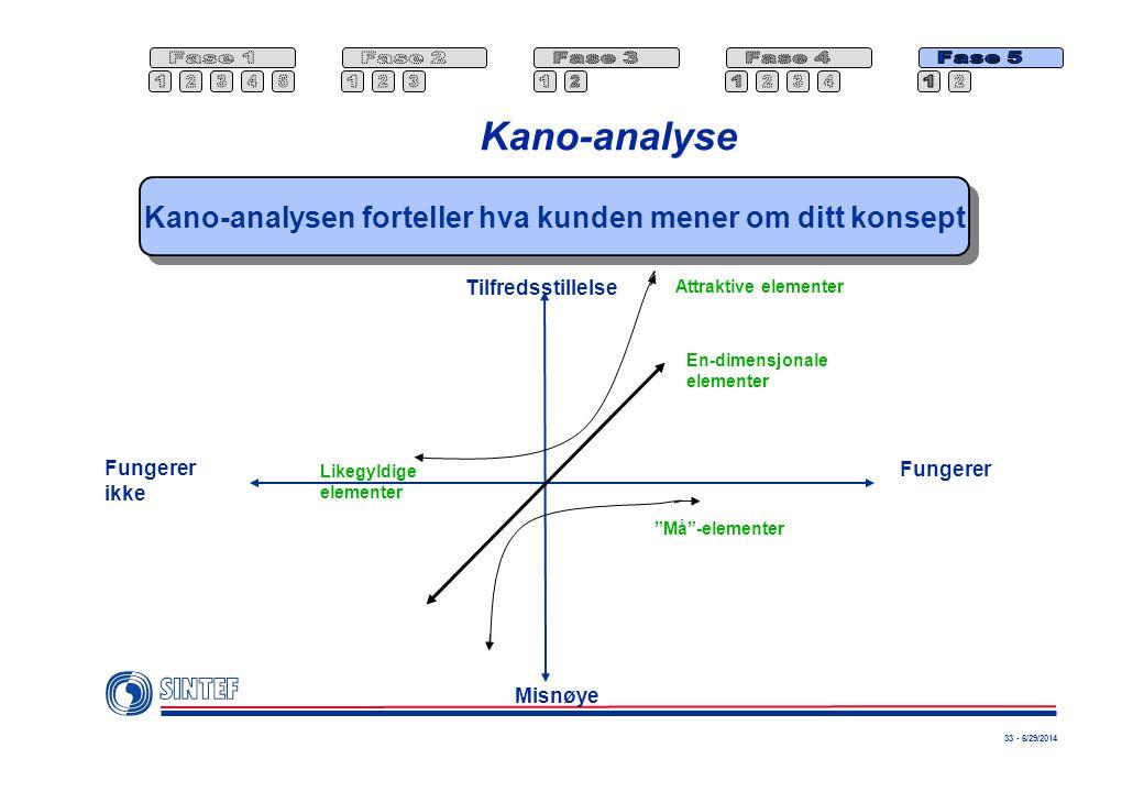33 - 6/29/2014 Kano-analyse Kano-analysen forteller hva kunden mener om ditt konsept Tilfredsstillelse Misnøye Fungerer ikke Fungerer Må -elementer Likegyldige elementer Attraktive elementer En-dimensjonale elementer