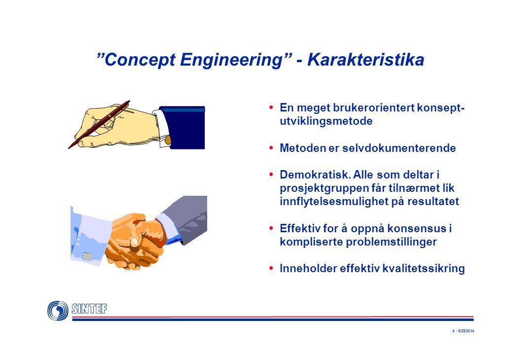 4 - 6/29/2014 Concept Engineering - Karakteristika  En meget brukerorientert konsept- utviklingsmetode  Metoden er selvdokumenterende  Demokratisk.