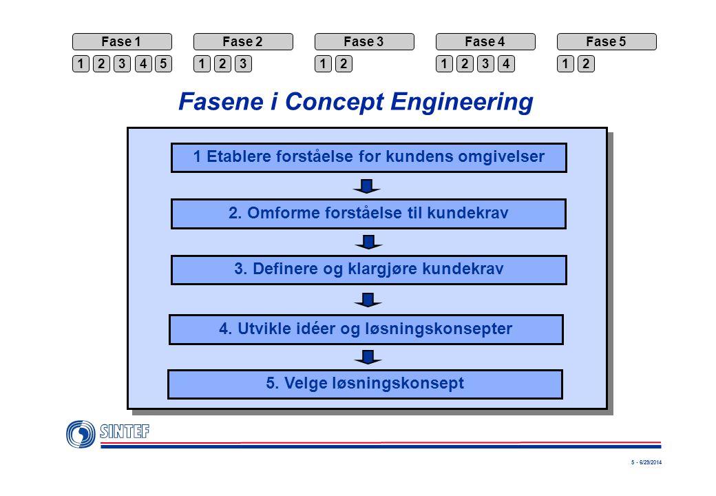 5 - 6/29/2014 Fasene i Concept Engineering 1 Etablere forståelse for kundens omgivelser 2. Omforme forståelse til kundekrav 3. Definere og klargjøre k