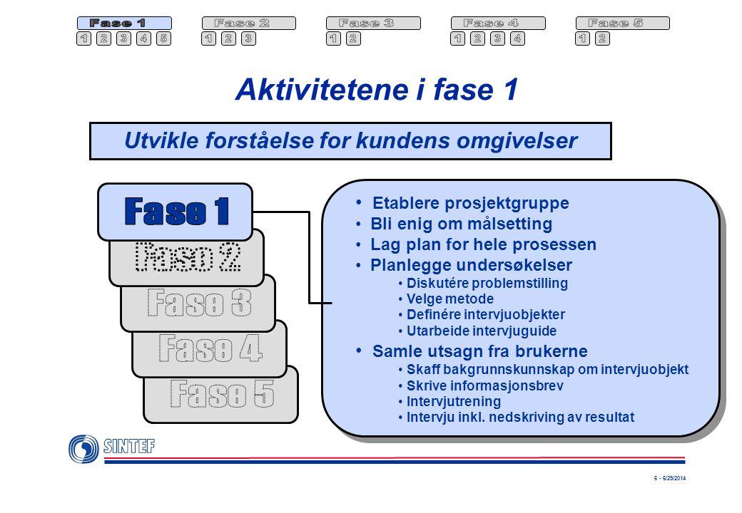 6 - 6/29/2014 Aktivitetene i fase 1 • Etablere prosjektgruppe • Bli enig om målsetting • Lag plan for hele prosessen • Planlegge undersøkelser • Disku
