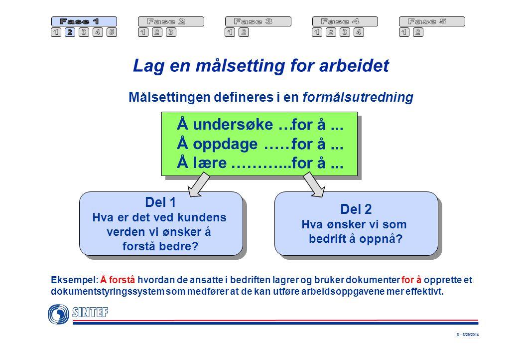 8 - 6/29/2014 Lag en målsetting for arbeidet Målsettingen defineres i en formålsutredning Å undersøke … Å oppdage …… Å lære ………... for å... Eksempel: