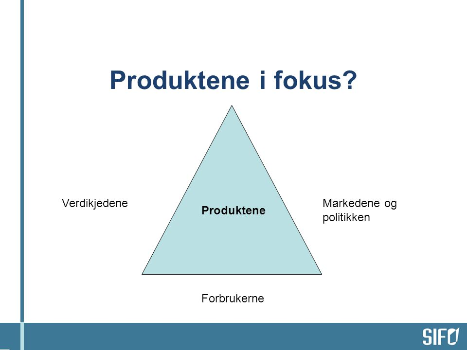 Produktene i fokus Verdikjedene Forbrukerne Markedene og politikken Produktene