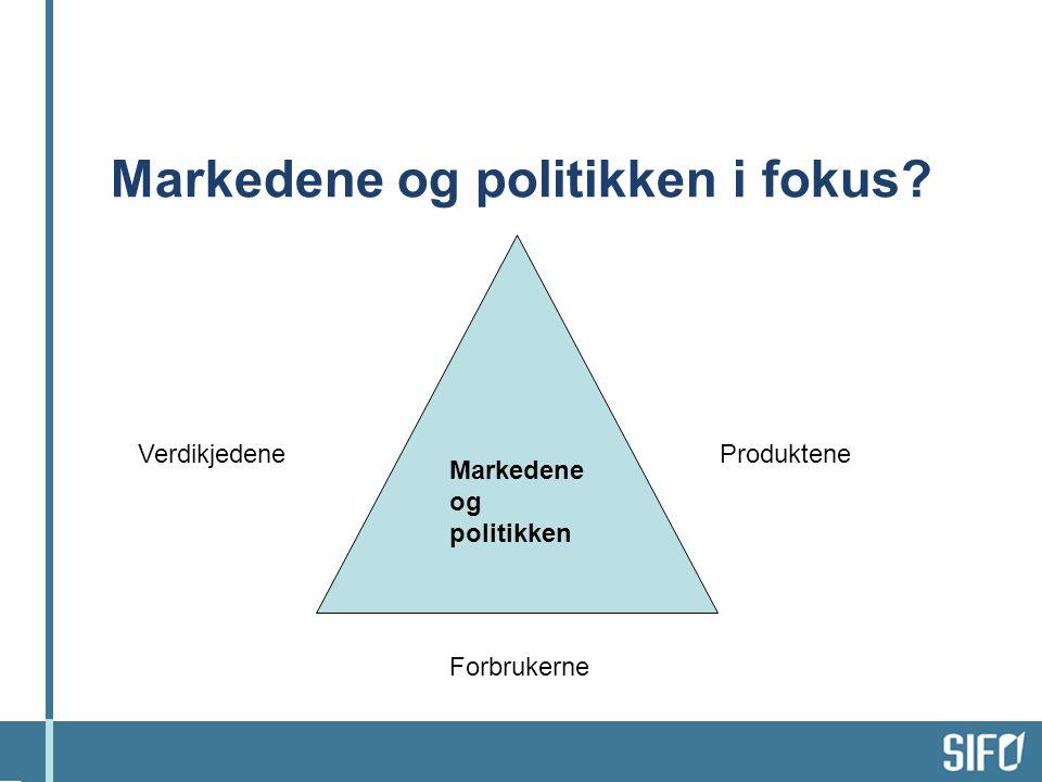 Markedene og politikken i fokus Verdikjedene Forbrukerne Produktene Markedene og politikken