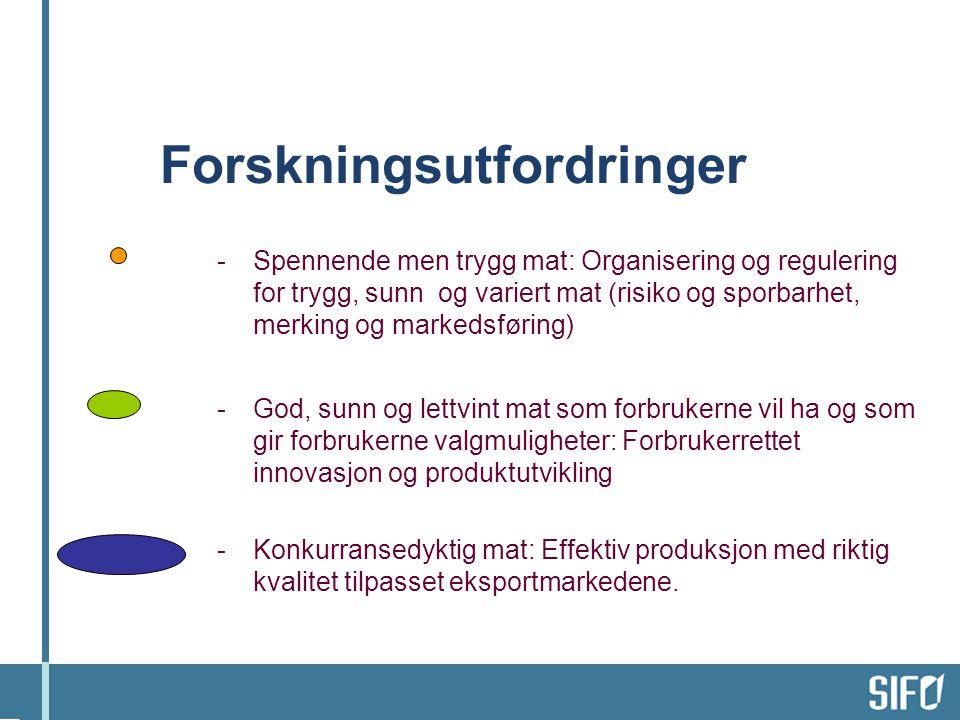 Forskningsutfordringer -Spennende men trygg mat: Organisering og regulering for trygg, sunn og variert mat (risiko og sporbarhet, merking og markedsføring) -God, sunn og lettvint mat som forbrukerne vil ha og som gir forbrukerne valgmuligheter: Forbrukerrettet innovasjon og produktutvikling -Konkurransedyktig mat: Effektiv produksjon med riktig kvalitet tilpasset eksportmarkedene.