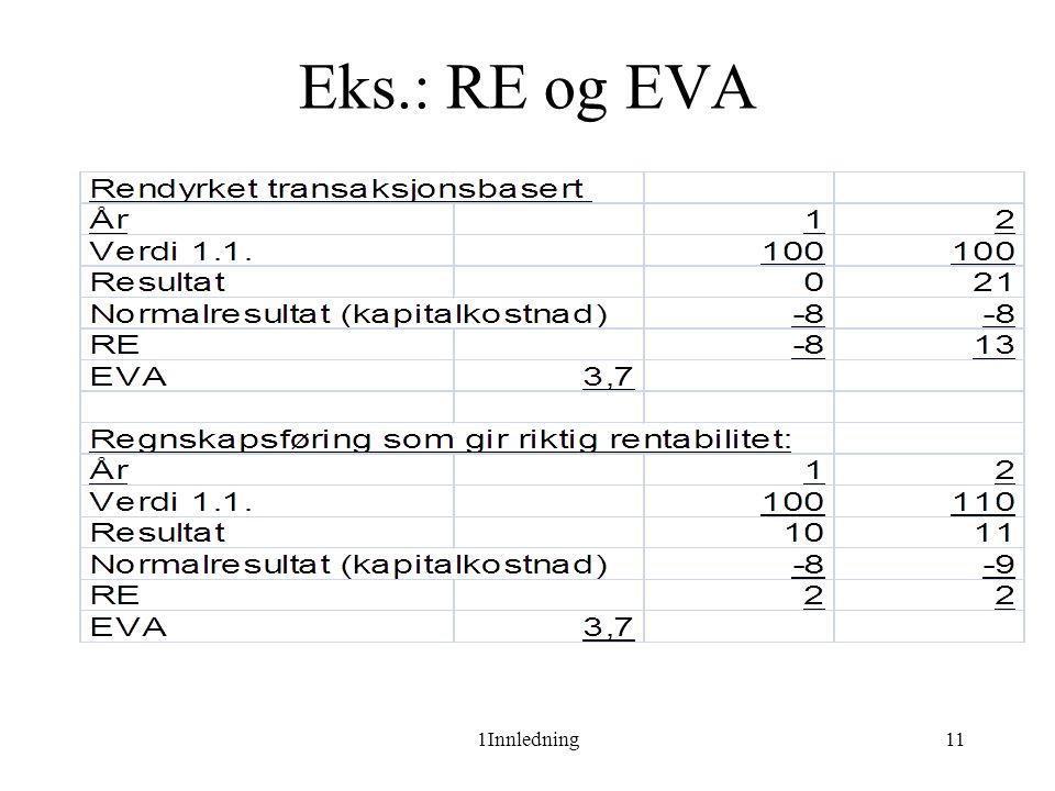 Eks.: RE og EVA 1Innledning11