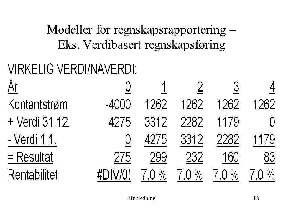 1Innledning18 Modeller for regnskapsrapportering – Eks. Verdibasert regnskapsføring