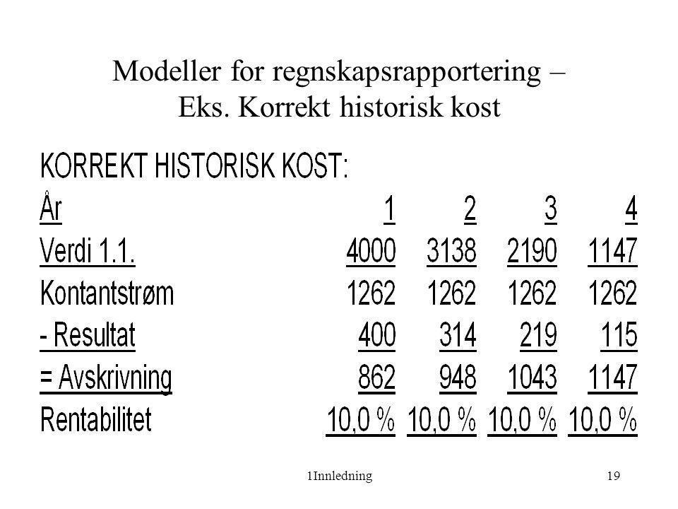1Innledning19 Modeller for regnskapsrapportering – Eks. Korrekt historisk kost