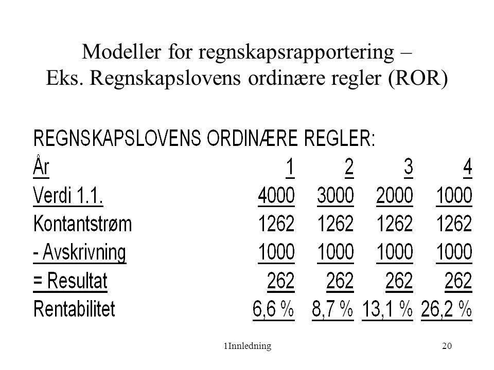 1Innledning20 Modeller for regnskapsrapportering – Eks. Regnskapslovens ordinære regler (ROR)