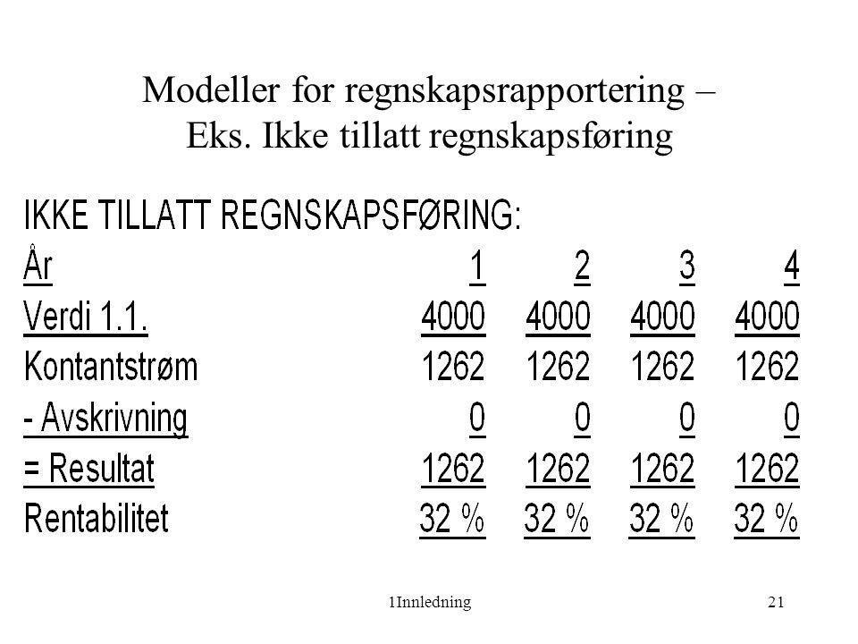 1Innledning21 Modeller for regnskapsrapportering – Eks. Ikke tillatt regnskapsføring
