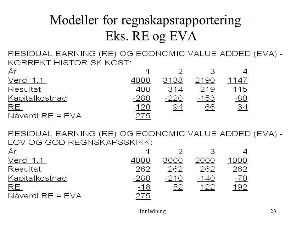 1Innledning23 Modeller for regnskapsrapportering – Eks. RE og EVA