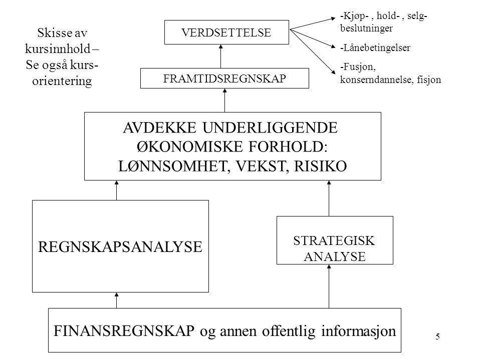 1Innledning16 Norske regnskapsregler f.o.m.