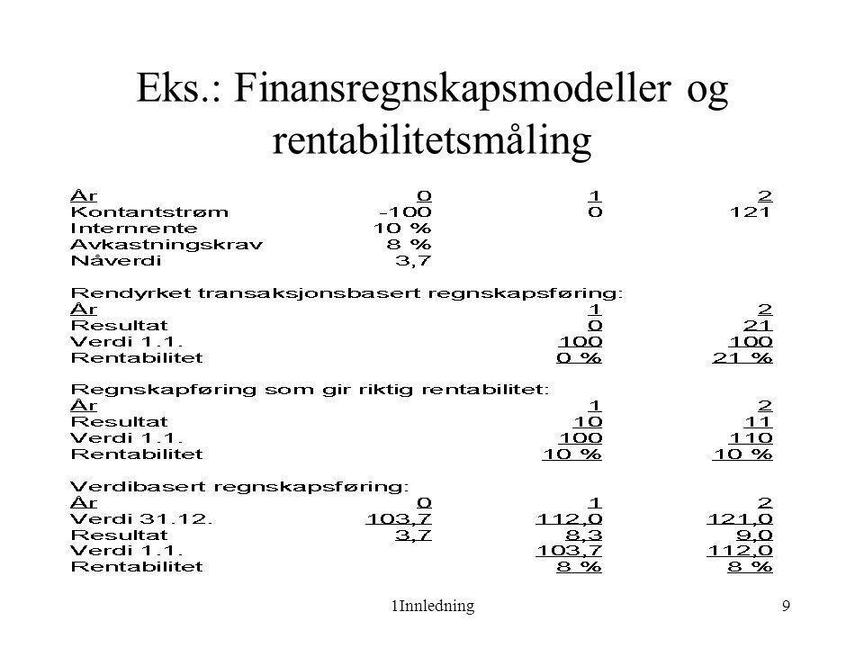 1Innledning10 Regnskapsanalyse og Strategisk analyse •Residual Earnings (RE) = Residualresultat (residualinkomst eller residualoverskudd) = Resultat – Normalavkastning *) •Verdiskaping = Economic Value Added (EVA) *) = Nåverdi av RE •Superrentabilitet = Rentabilitet > Avkastningskrav •Strategisk fordel: –Ressursbasert –Bransjebasert –Kapitalbasert *) Begrepsbruken kan variere.