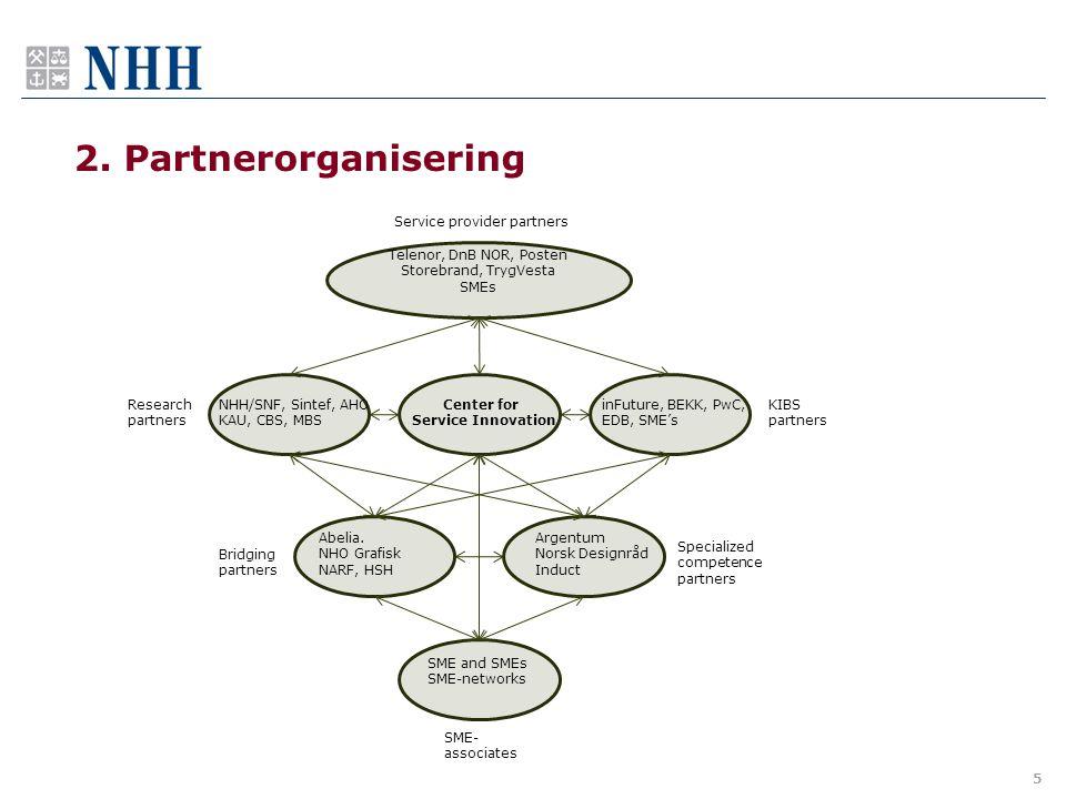 2. Partnerorganisering 5 Telenor, DnB NOR, Posten Storebrand, TrygVesta SMEs NHH/SNF, Sintef, AHO KAU, CBS, MBS inFuture, BEKK, PwC, EDB, SME's Abelia