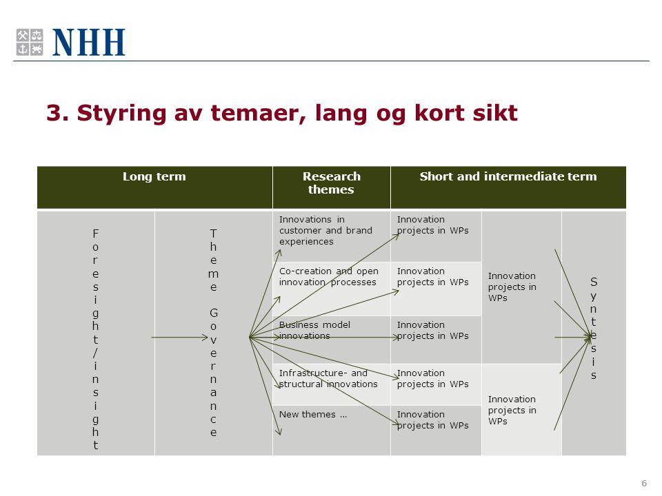 3. Styring av temaer, lang og kort sikt 6 Long termResearch themes Short and intermediate term Foresight/insightForesight/insight ThemeGovernanceTheme
