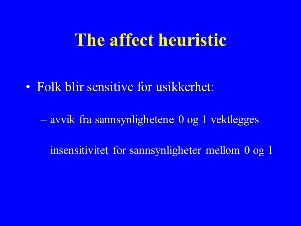 The affect heuristic •Folk blir sensitive for usikkerhet: –avvik fra sannsynlighetene 0 og 1 vektlegges –insensitivitet for sannsynligheter mellom 0 o