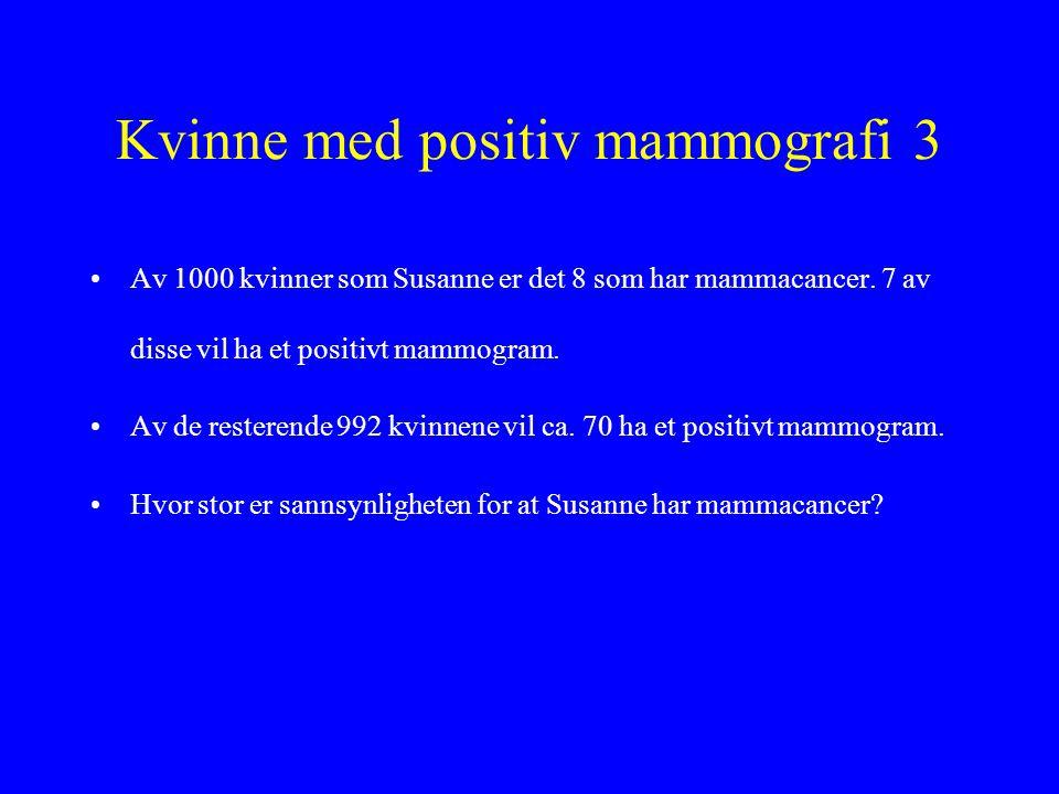 Kvinne med positiv mammografi 3 •Av 1000 kvinner som Susanne er det 8 som har mammacancer. 7 av disse vil ha et positivt mammogram. •Av de resterende