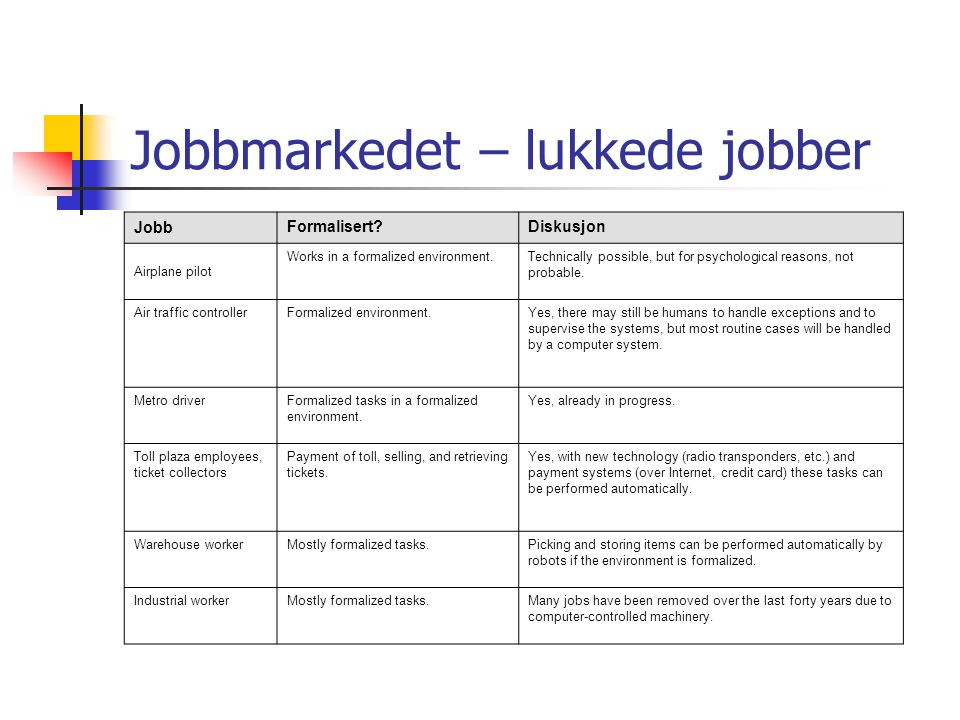 Jobbmarkedet – lukkede jobber Jobb Formalisert?Diskusjon Airplane pilot Works in a formalized environment.Technically possible, but for psychological