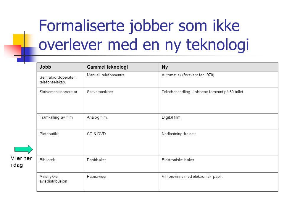 Formaliserte jobber som ikke overlever med en ny teknologi Jobb Gammel teknologiNy Sentralbordoperatør i telefonselskap.