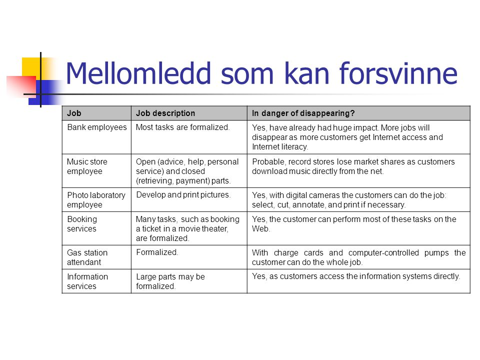 Mellomledd som kan forsvinne JobJob descriptionIn danger of disappearing.