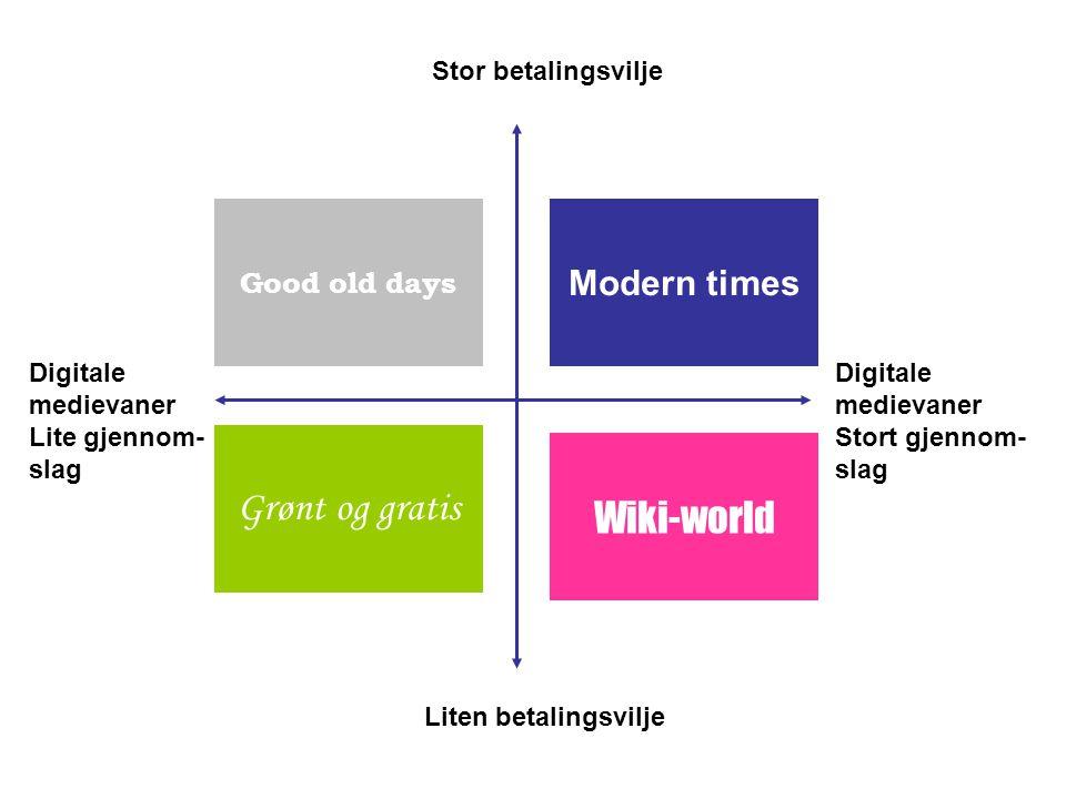 Good old days Grønt og gratis Modern times Wiki-world Stor betalingsvilje Liten betalingsvilje Digitale medievaner Stort gjennom- slag Digitale mediev