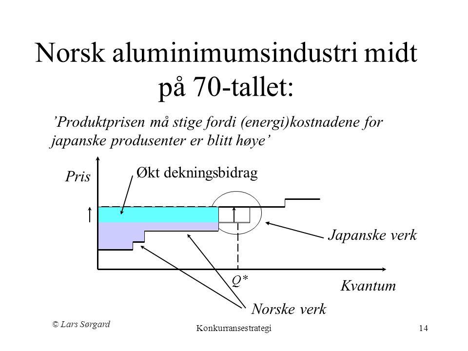 © Lars Sørgard Konkurransestrategi14 Norsk aluminimumsindustri midt på 70-tallet: 'Produktprisen må stige fordi (energi)kostnadene for japanske produsenter er blitt høye' Q* Japanske verk Norske verk Kvantum Pris Økt dekningsbidrag