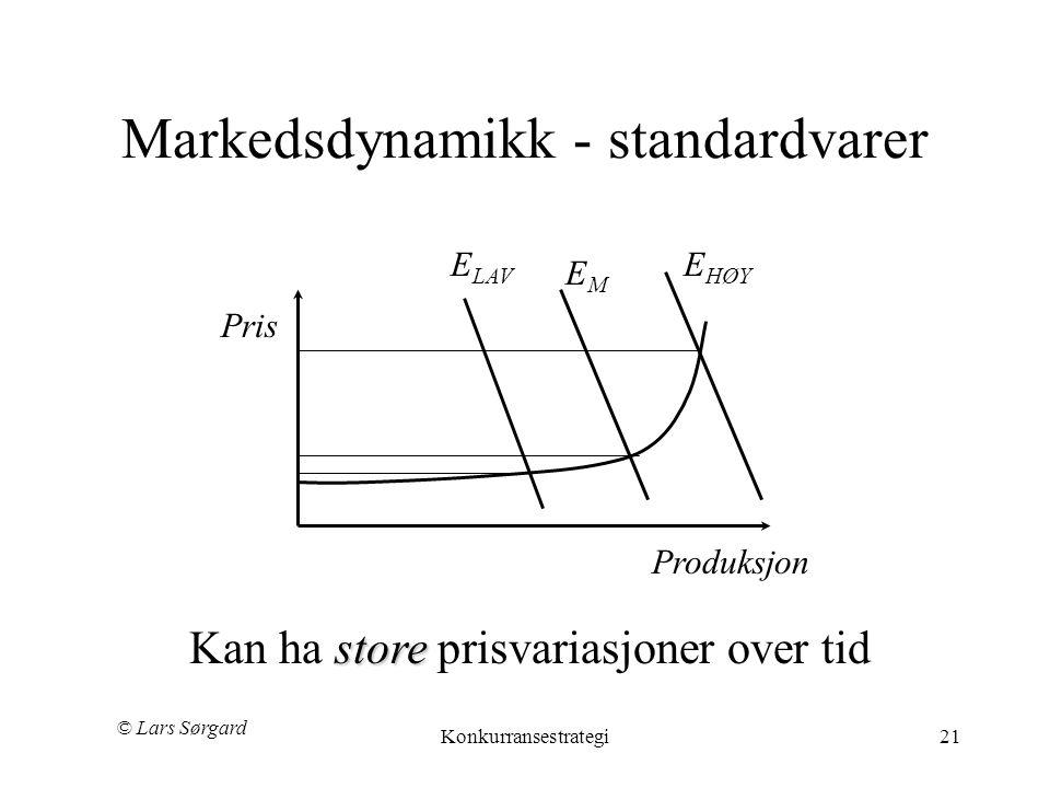 © Lars Sørgard Konkurransestrategi21 Markedsdynamikk - standardvarer Pris Produksjon E LAV E HØY EMEM store Kan ha store prisvariasjoner over tid