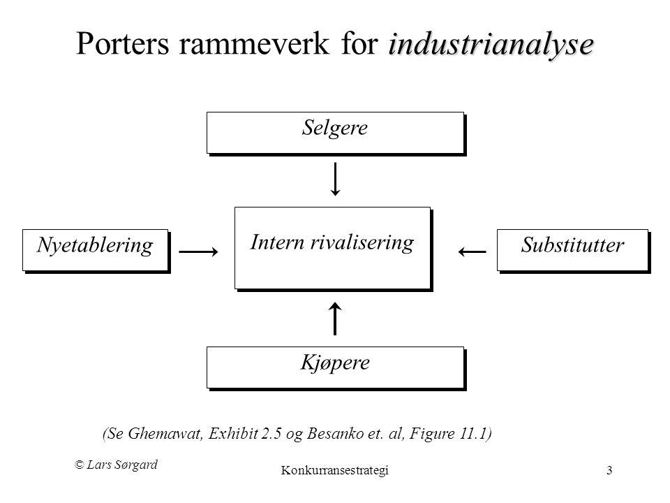 © Lars Sørgard Konkurransestrategi3 industrianalyse Porters rammeverk for industrianalyse Nyetablering Selgere Intern rivalisering Substitutter Kjøpere (Se Ghemawat, Exhibit 2.5 og Besanko et.