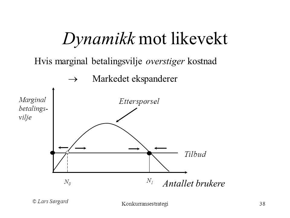 © Lars Sørgard Konkurransestrategi38 Dynamikk mot likevekt Hvis marginal betalingsvilje overstiger kostnad  Markedet ekspanderer Marginal betalings-