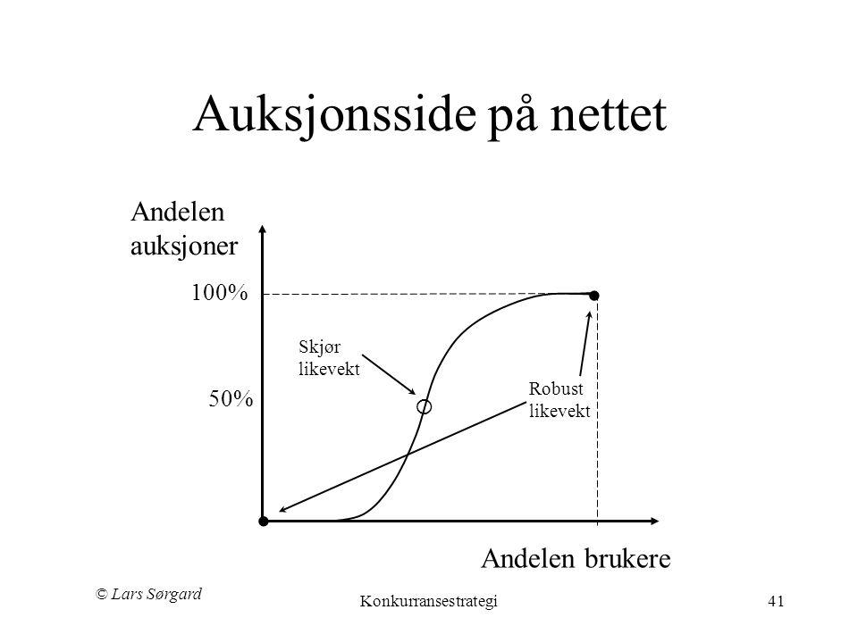 © Lars Sørgard Konkurransestrategi41 Auksjonsside på nettet    Andelen auksjoner 100% 50% Andelen brukere Skjør likevekt Robust likevekt