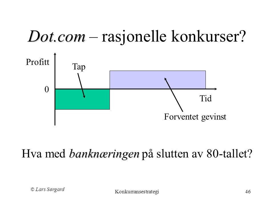© Lars Sørgard Konkurransestrategi46 Dot.com Dot.com – rasjonelle konkurser? Profitt 0 Tid Tap Forventet gevinst banknæringen Hva med banknæringen på