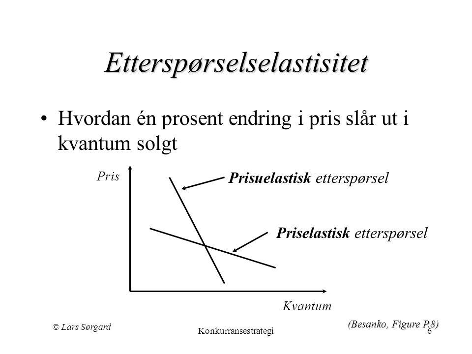 © Lars Sørgard Konkurransestrategi6 Etterspørselselastisitet •Hvordan én prosent endring i pris slår ut i kvantum solgt Prisuelastisk etterspørsel Priselastisk etterspørsel Pris Kvantum (Besanko, Figure P.8)