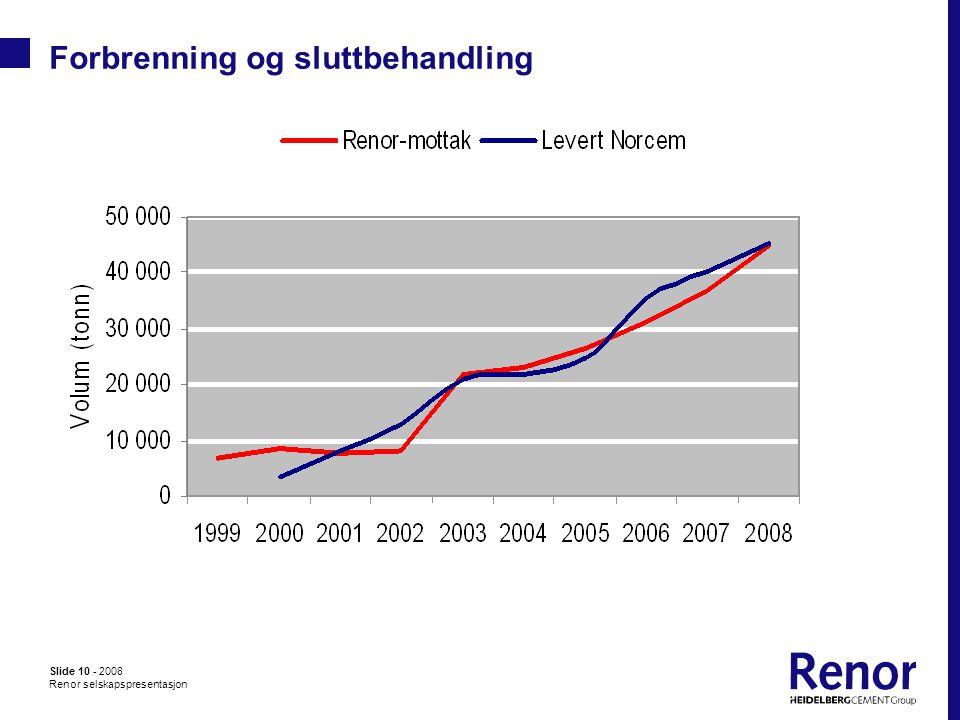 Slide 10 - 2008 Renor selskapspresentasjon Forbrenning og sluttbehandling