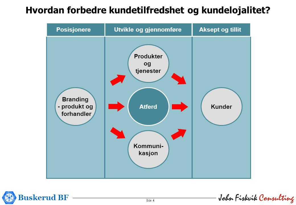 Buskerud BF Side 4 Hvordan forbedre kundetilfredshet og kundelojalitet.