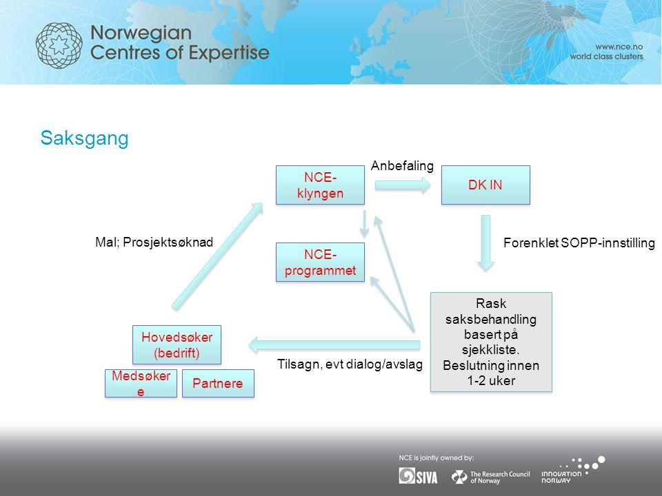 Hovedsøker (bedrift) Hovedsøker (bedrift) Medsøker e Partnere NCE- klyngen DK IN Rask saksbehandling basert på sjekkliste.