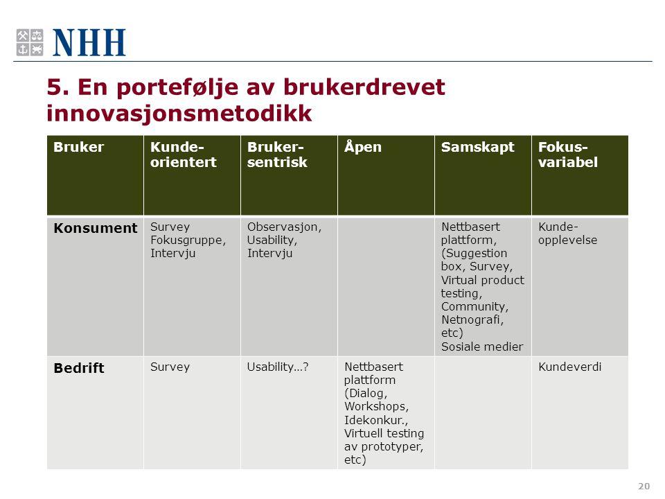 5. En portefølje av brukerdrevet innovasjonsmetodikk 20 BrukerKunde- orientert Bruker- sentrisk ÅpenSamskaptFokus- variabel Konsument Survey Fokusgrup