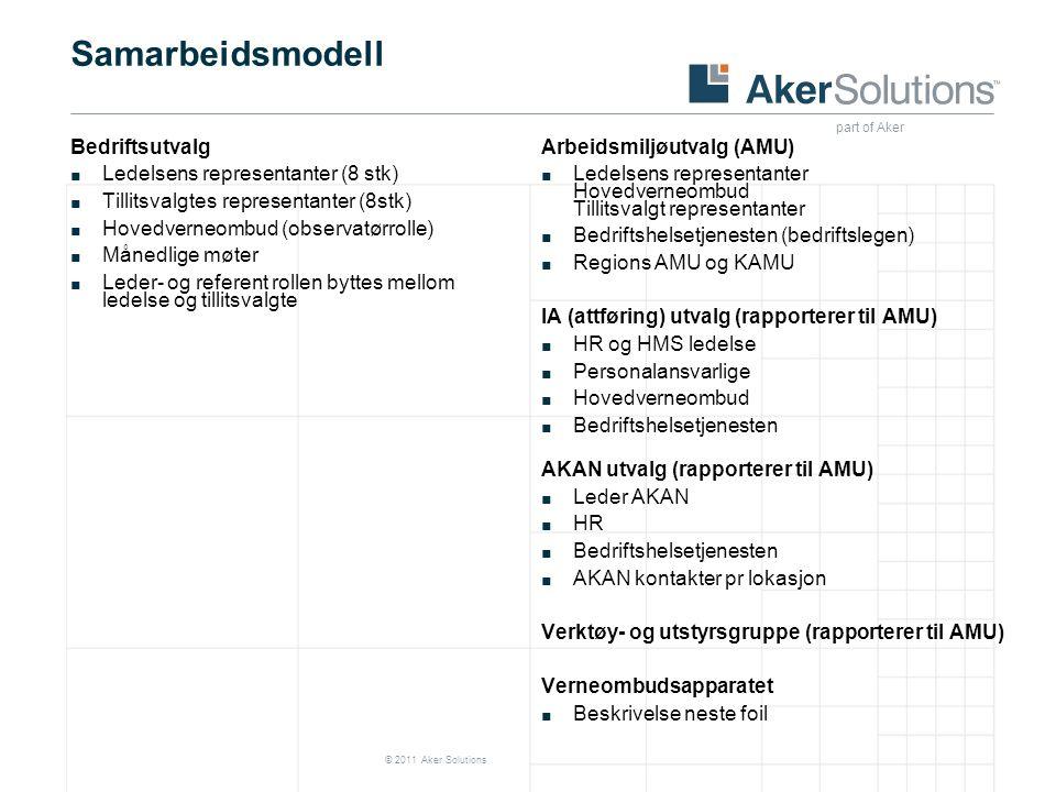 part of Aker © 2011 Aker Solutions Samarbeidsmodell Bedriftsutvalg ■ Ledelsens representanter (8 stk) ■ Tillitsvalgtes representanter (8stk) ■ Hovedve