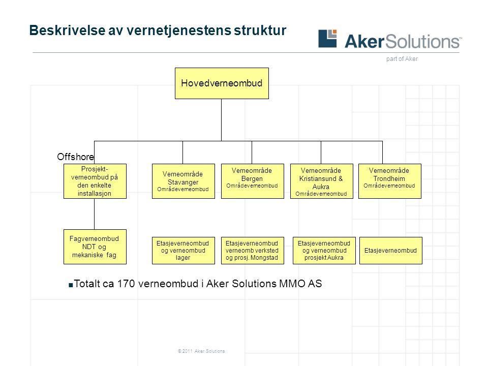 part of Aker © 2011 Aker Solutions Beskrivelse av vernetjenestens struktur Hovedverneombud Verneområde Stavanger Områdeverneombud Verneområde Bergen O