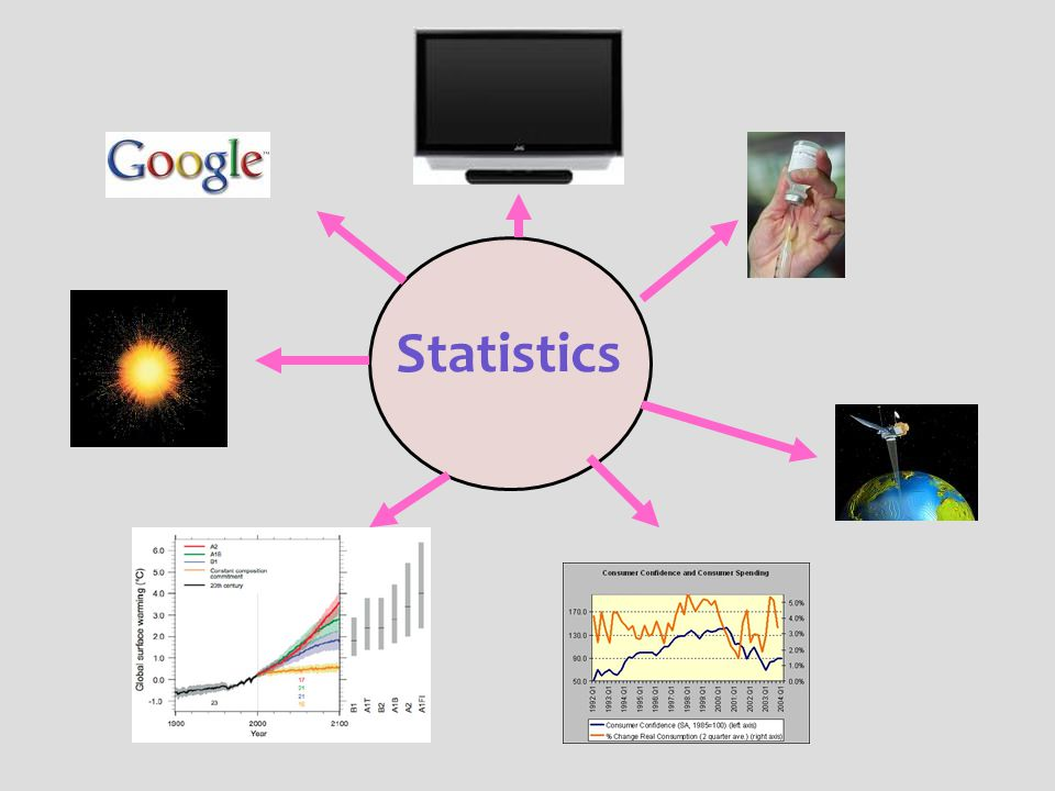 Statistical methods We shall produce the next generation of statistical methodology for innovation Statistics is a service science.