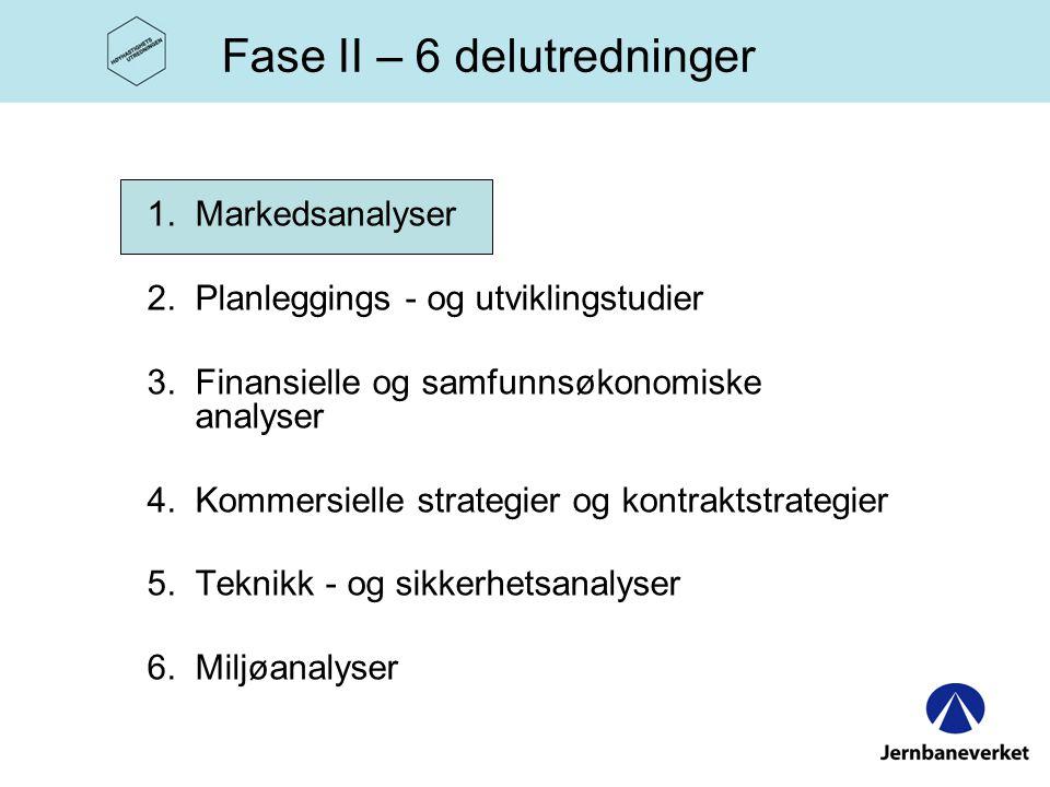Fase II – 6 delutredninger 1.Markedsanalyser 2.Planleggings - og utviklingstudier 3.Finansielle og samfunnsøkonomiske analyser 4.Kommersielle strategier og kontraktstrategier 5.Teknikk - og sikkerhetsanalyser 6.Miljøanalyser