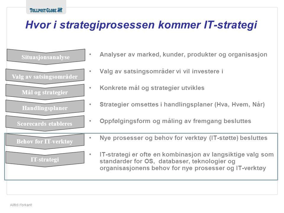 Alltid i forkant Hvor i strategiprosessen kommer IT-strategi •Analyser av marked, kunder, produkter og organisasjon •Valg av satsingsområder vi vil in