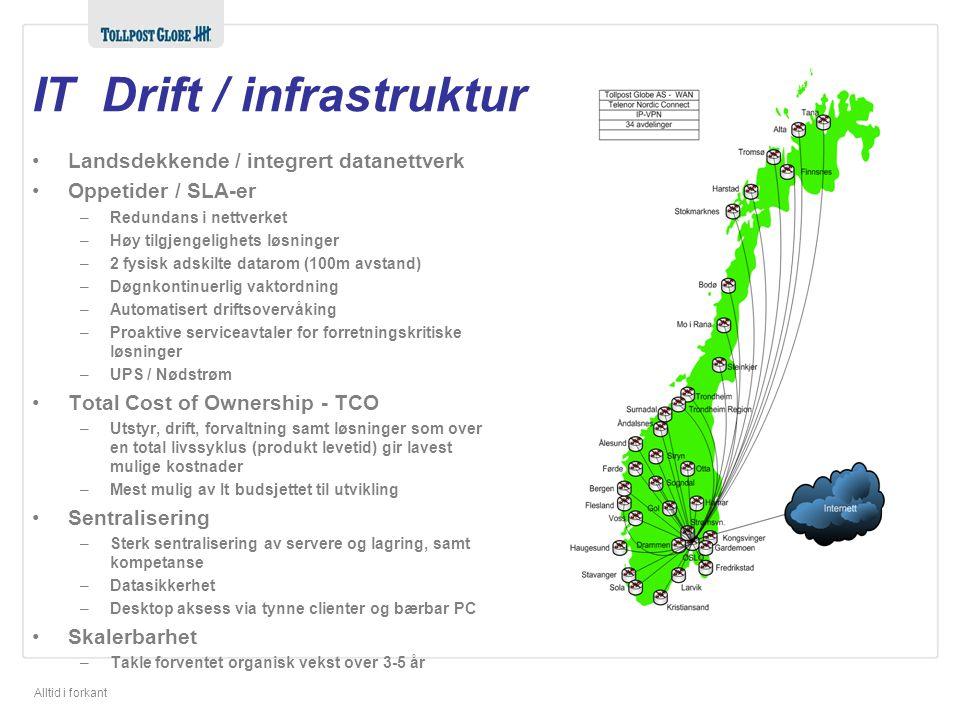 Alltid i forkant •Landsdekkende / integrert datanettverk •Oppetider / SLA-er –Redundans i nettverket –Høy tilgjengelighets løsninger –2 fysisk adskilt